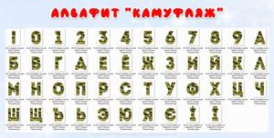 Алфавит в военном стиле по буквам
